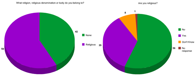 yougov_survey_combined1