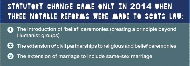 Notable reform to Religion and Scots Law in 2014